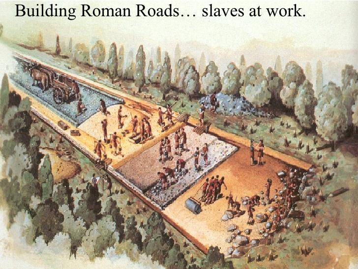 Римские дороги, строительство